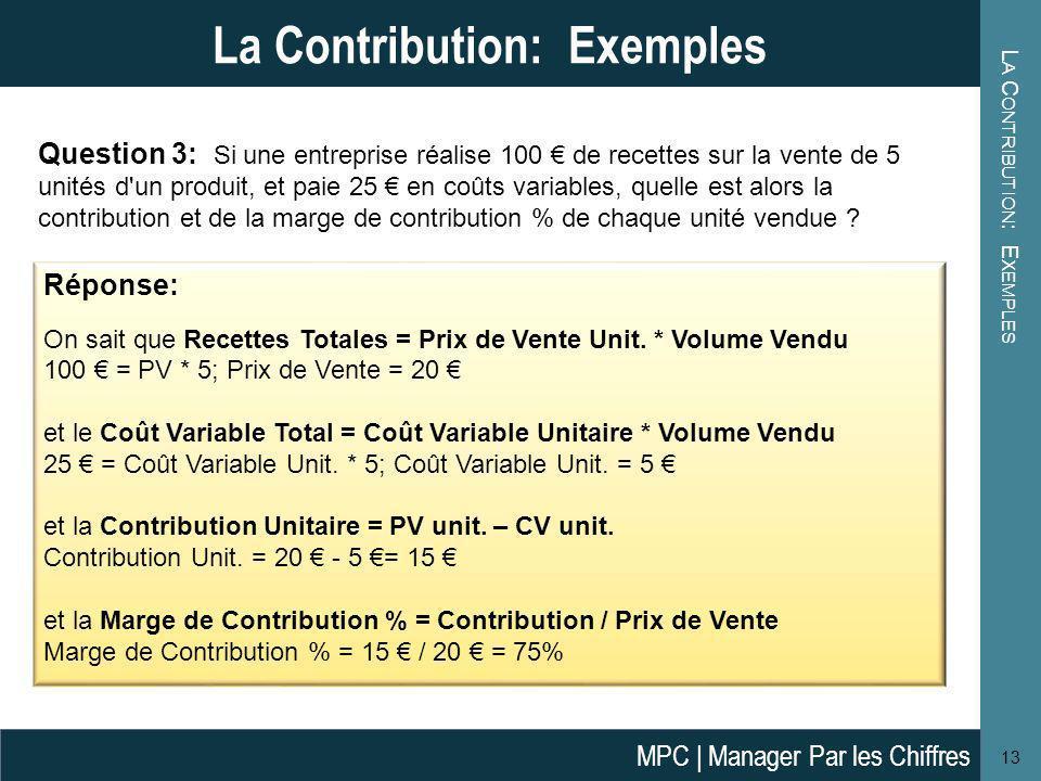 La Contribution: Exemples