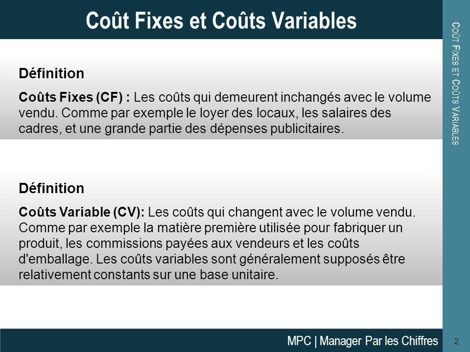 Coût Fixes et Coûts Variables