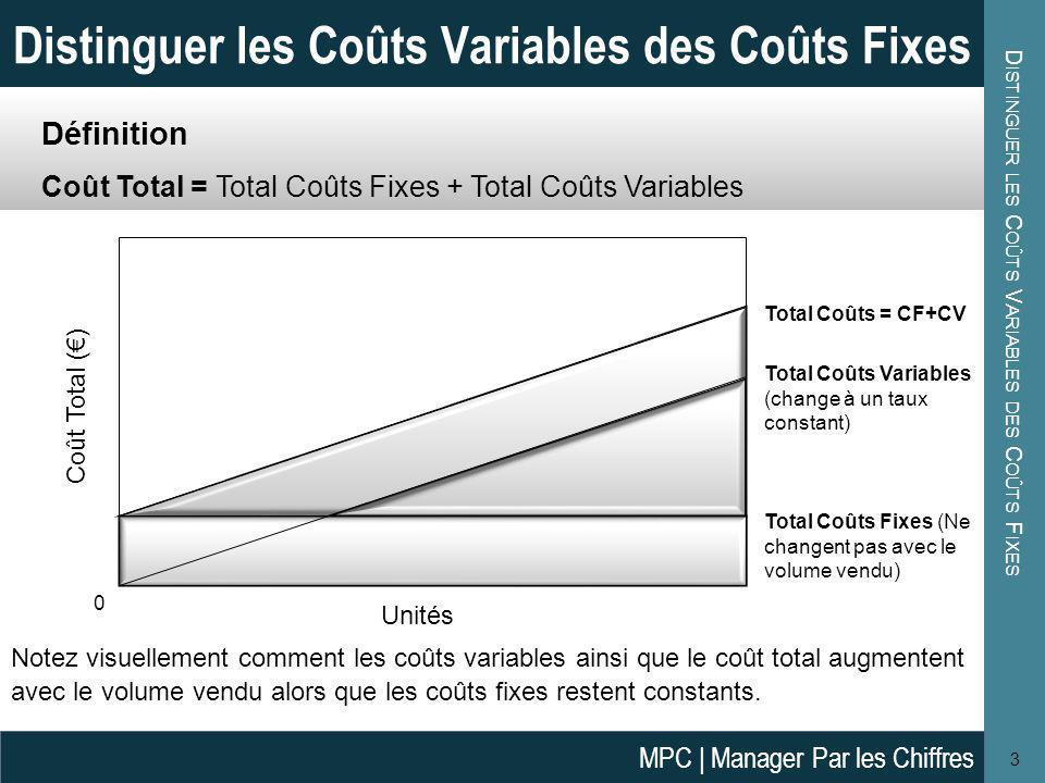 Distinguer les Coûts Variables des Coûts Fixes