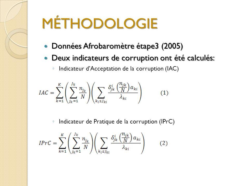 MÉTHODOLOGIE Données Afrobaromètre étape3 (2005)