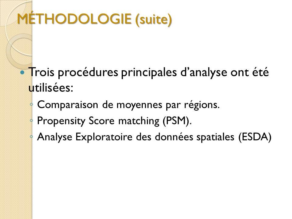MÉTHODOLOGIE (suite) Trois procédures principales d'analyse ont été utilisées: Comparaison de moyennes par régions.