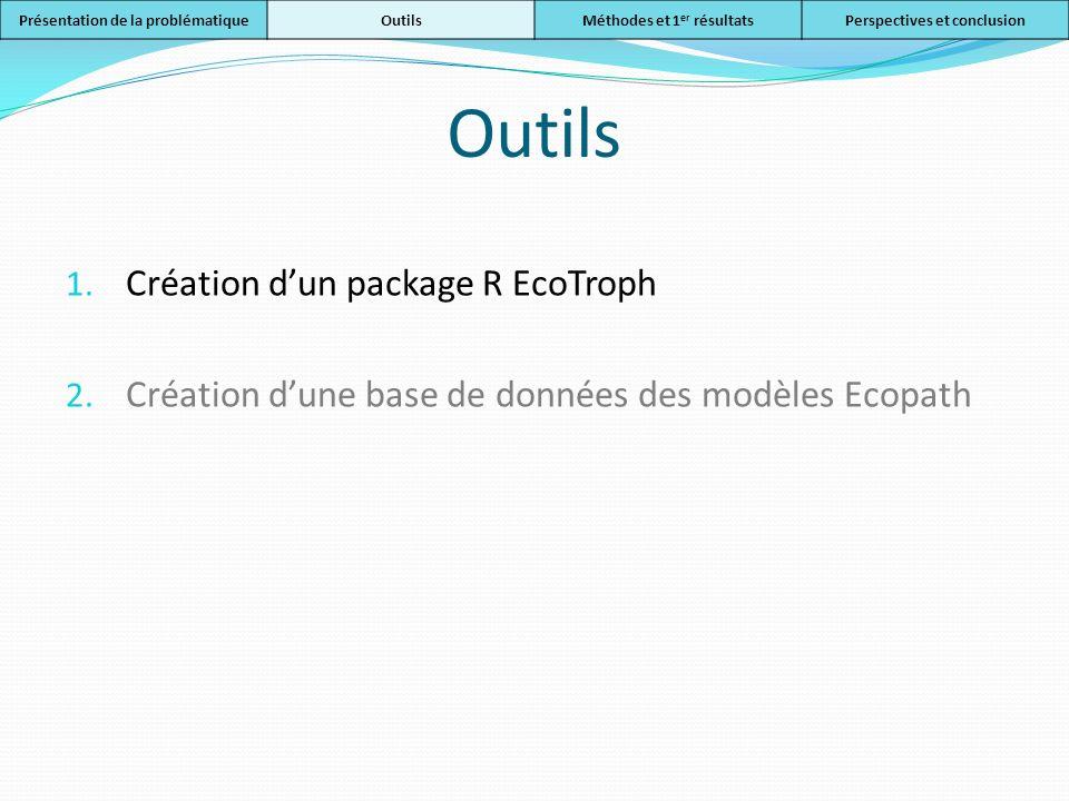 Outils Création d'un package R EcoTroph