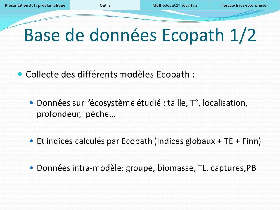 Base de données Ecopath 1/2