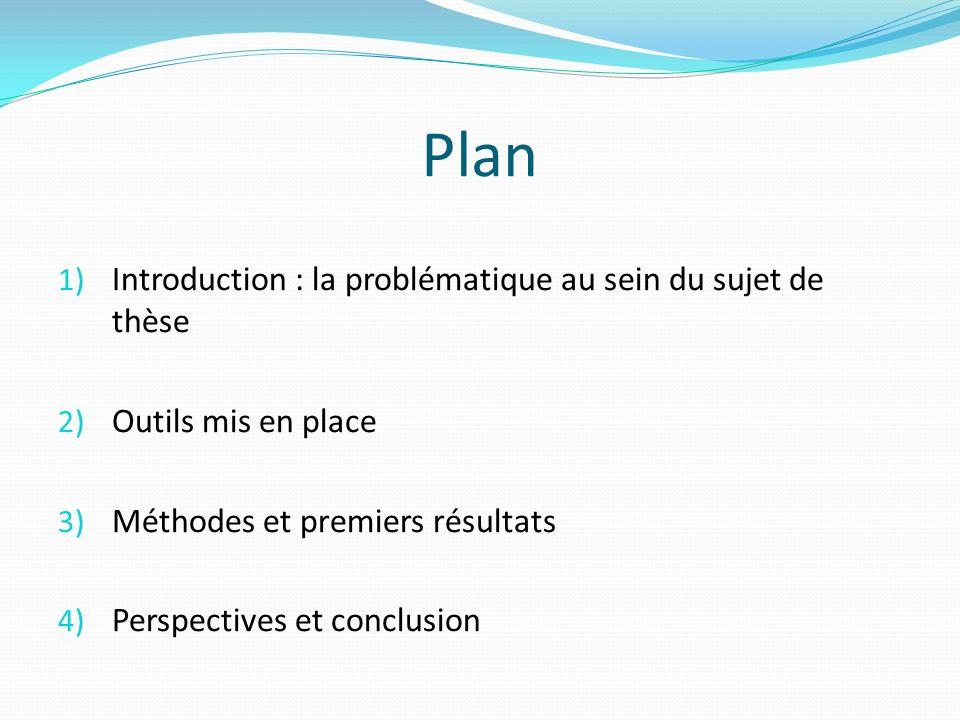 Plan Introduction : la problématique au sein du sujet de thèse