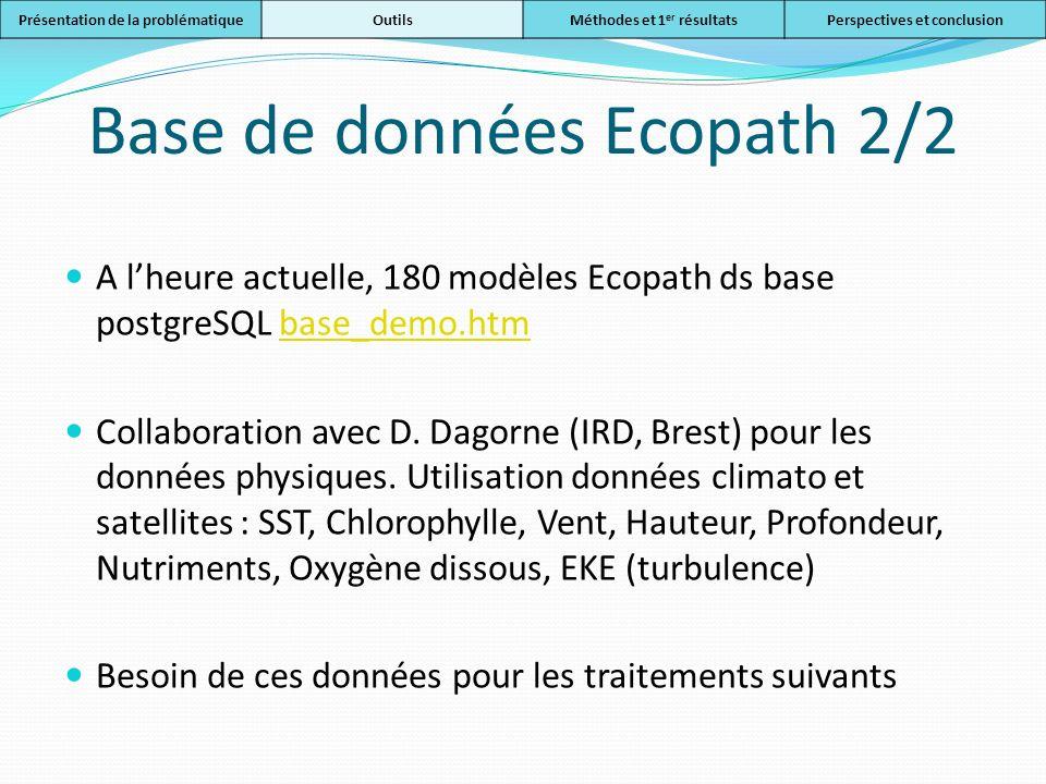 Base de données Ecopath 2/2