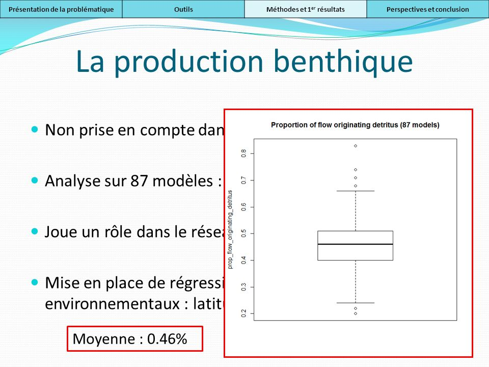 La production benthique