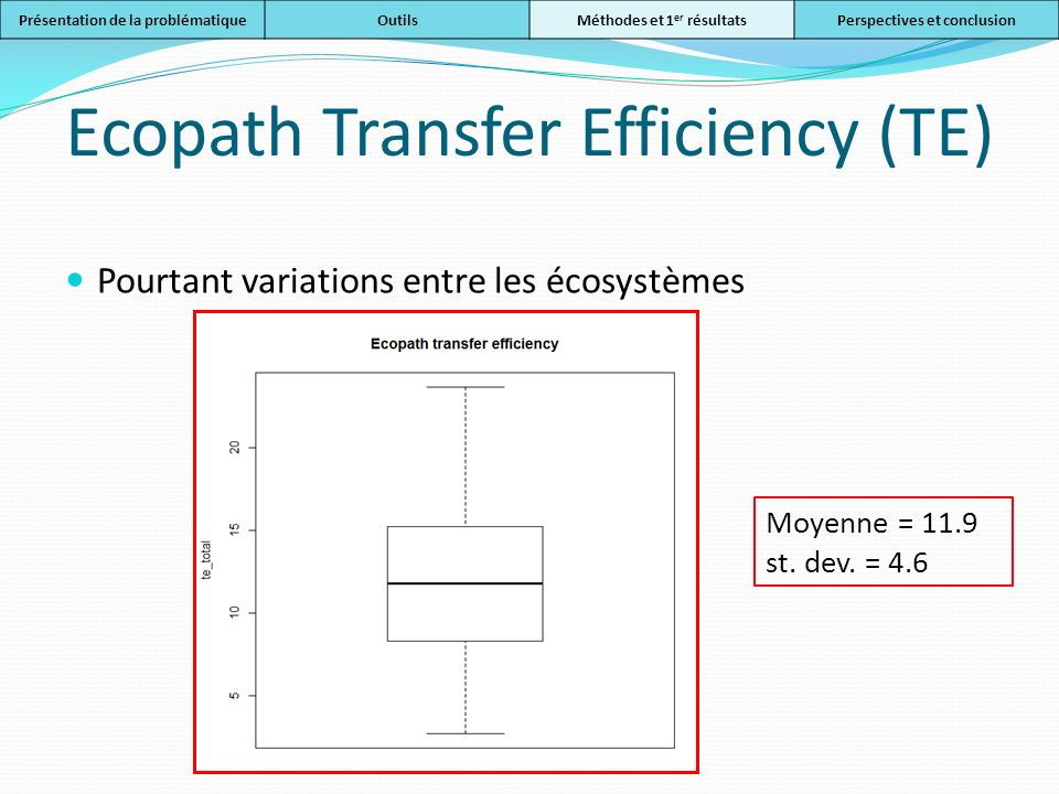 Ecopath Transfer Efficiency (TE)