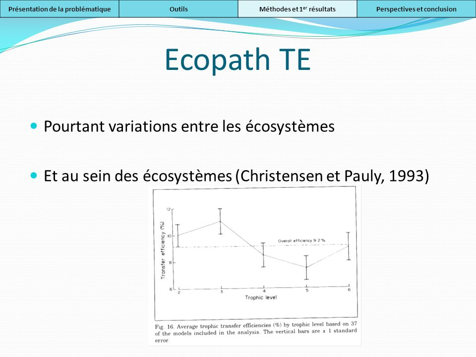 Ecopath TE Pourtant variations entre les écosystèmes