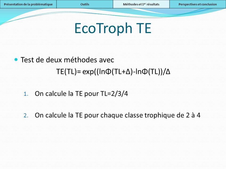 EcoTroph TE Test de deux méthodes avec