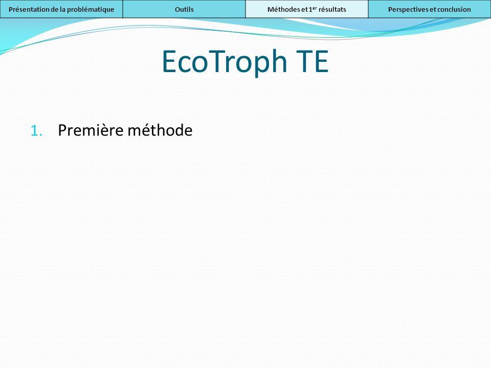 EcoTroph TE Première méthode