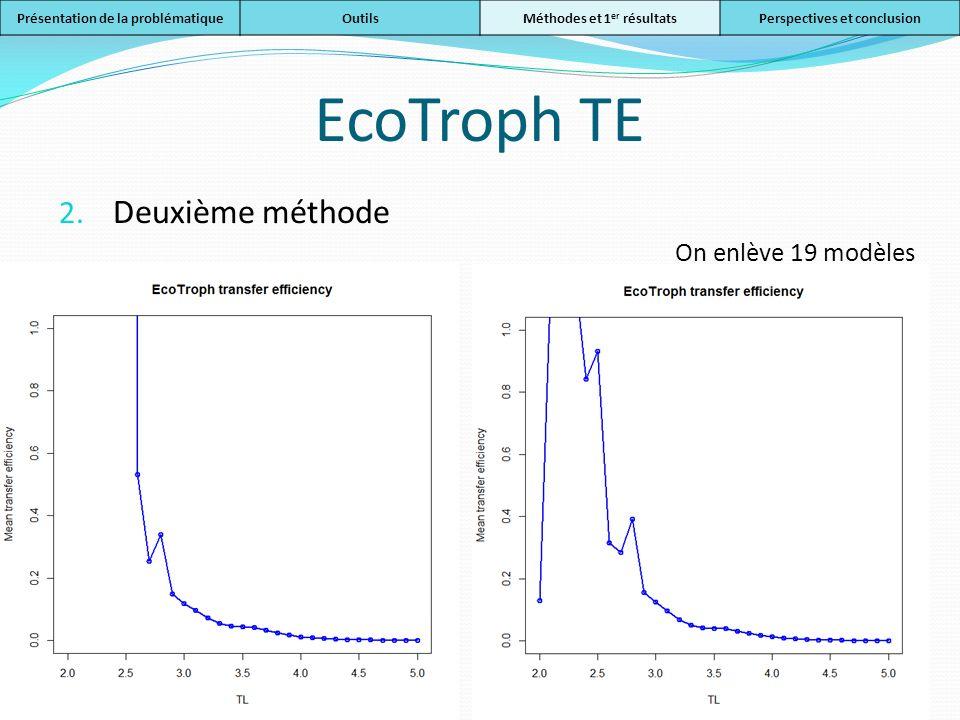 EcoTroph TE Deuxième méthode On enlève 19 modèles