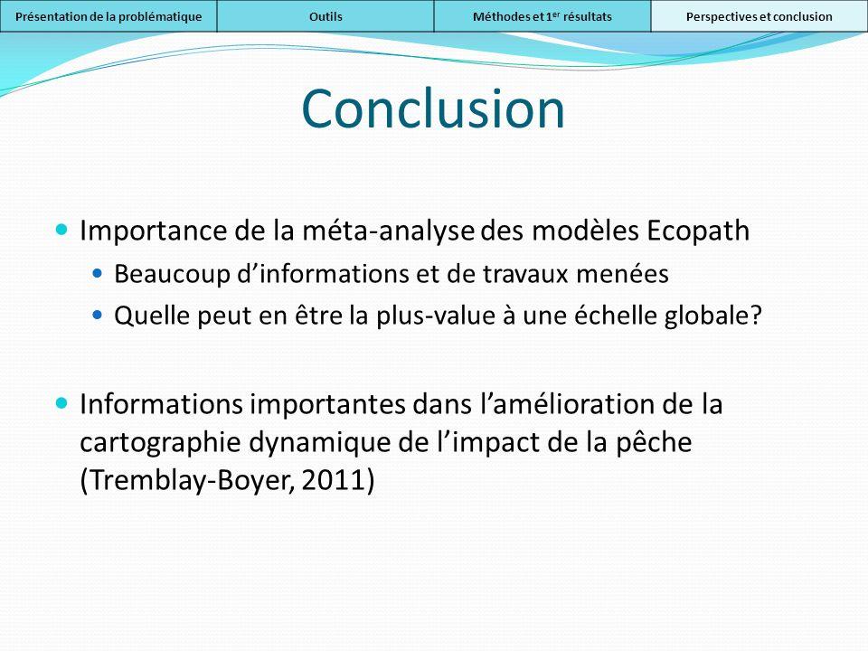 Conclusion Importance de la méta-analyse des modèles Ecopath