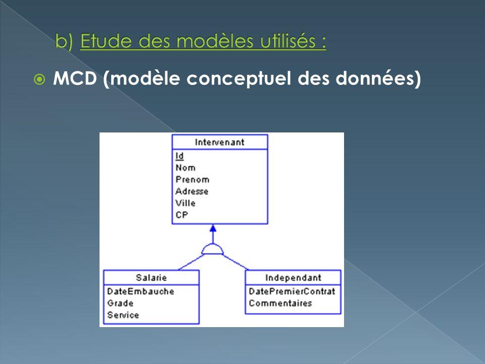 b) Etude des modèles utilisés :