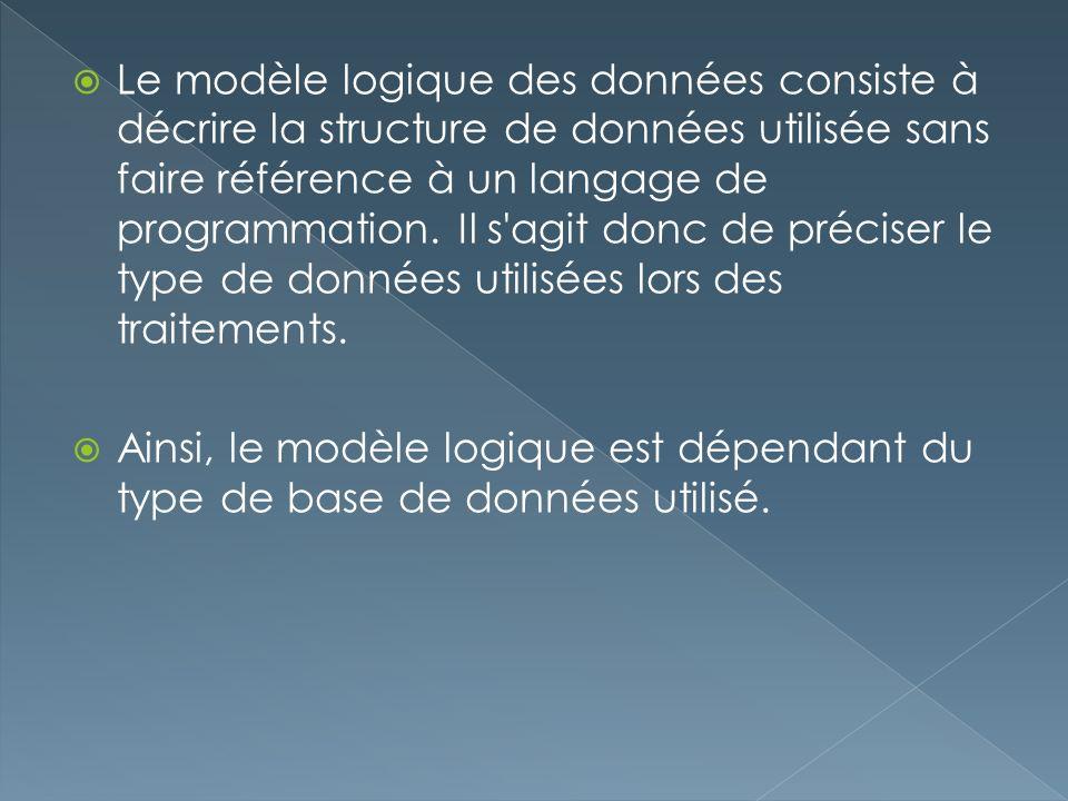 Le modèle logique des données consiste à décrire la structure de données utilisée sans faire référence à un langage de programmation. Il s agit donc de préciser le type de données utilisées lors des traitements.