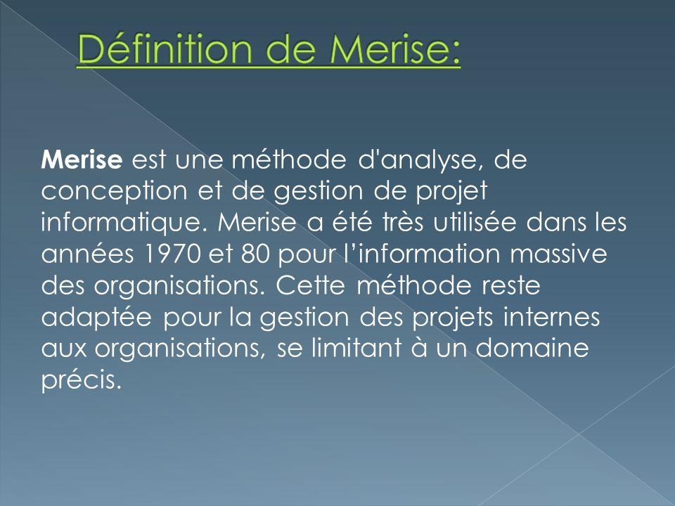 Définition de Merise: