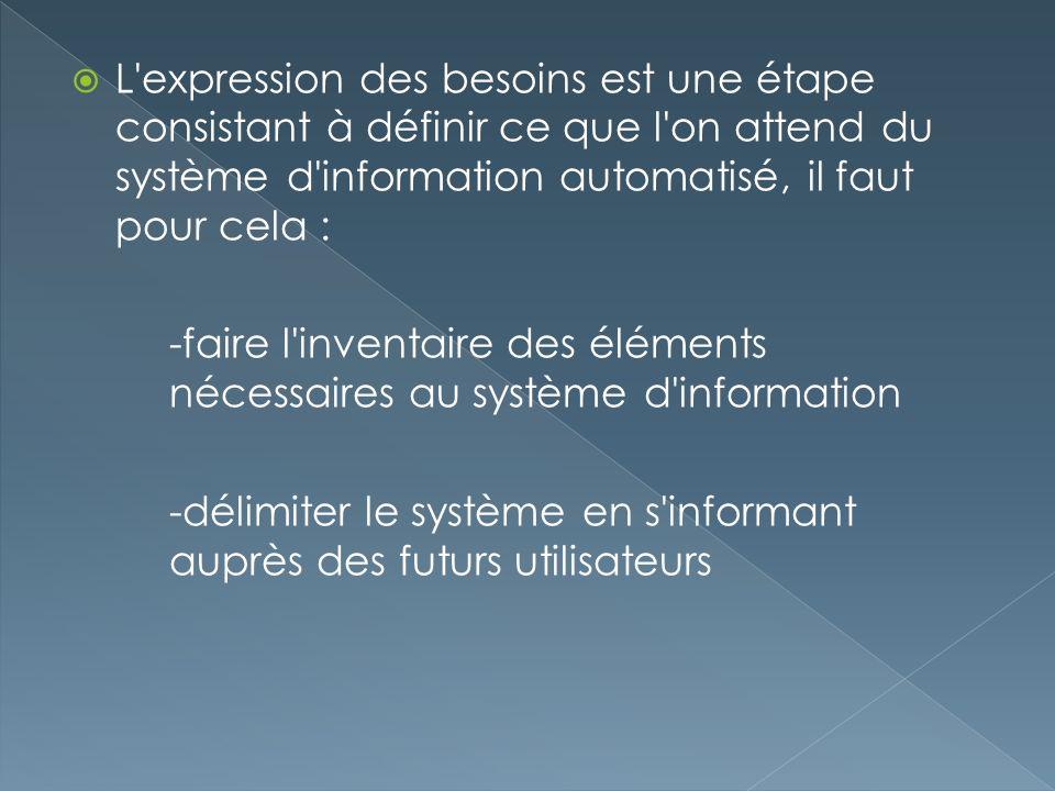 L expression des besoins est une étape consistant à définir ce que l on attend du système d information automatisé, il faut pour cela :