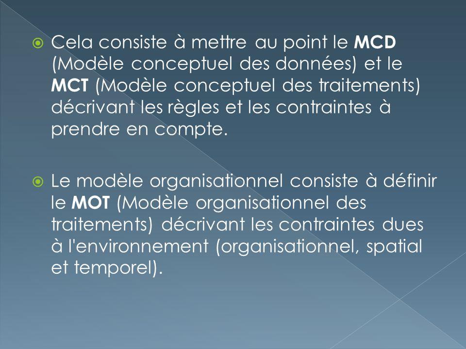 Cela consiste à mettre au point le MCD (Modèle conceptuel des données) et le MCT (Modèle conceptuel des traitements) décrivant les règles et les contraintes à prendre en compte.