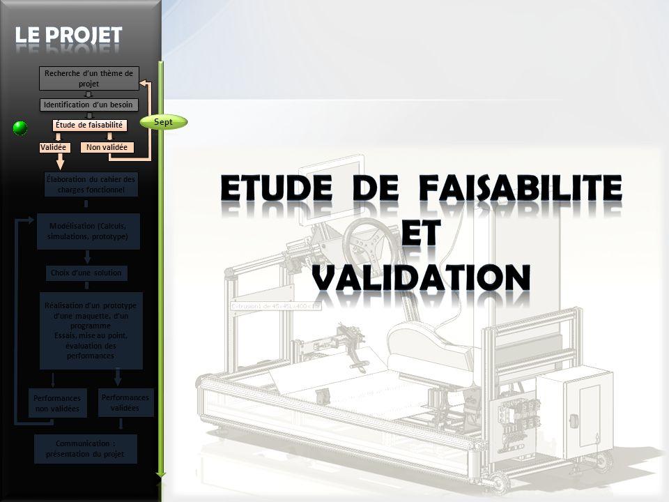 ETUDE DE FAISABILITE Et validation