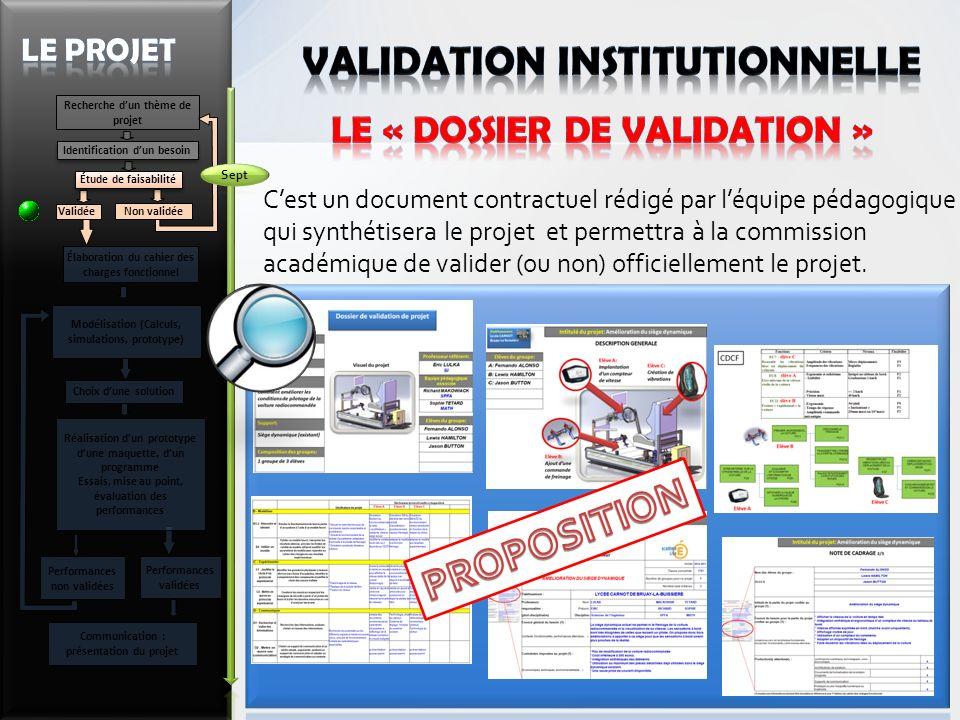 PROPOSITION VALIDATION INSTITUTIONNELLE le « dossier de VALIDATION »