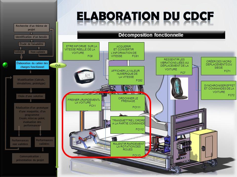 ELABORATION du CDCF Décomposition fonctionnelle Oct