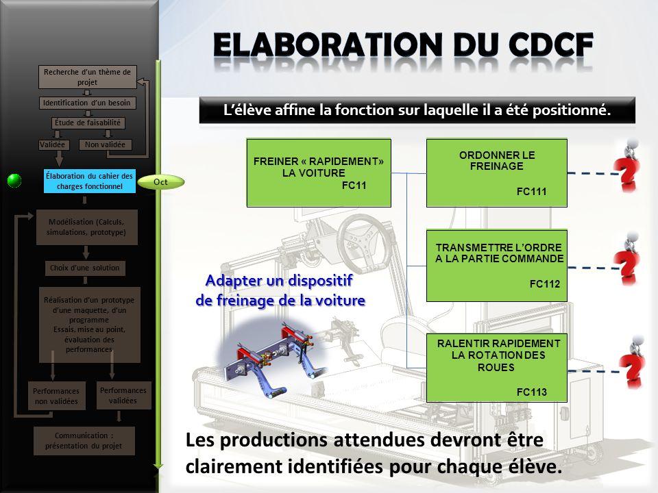 ELABORATION du CDCF Recherche d'un thème de projet. Identification d'un besoin. L'élève affine la fonction sur laquelle il a été positionné.