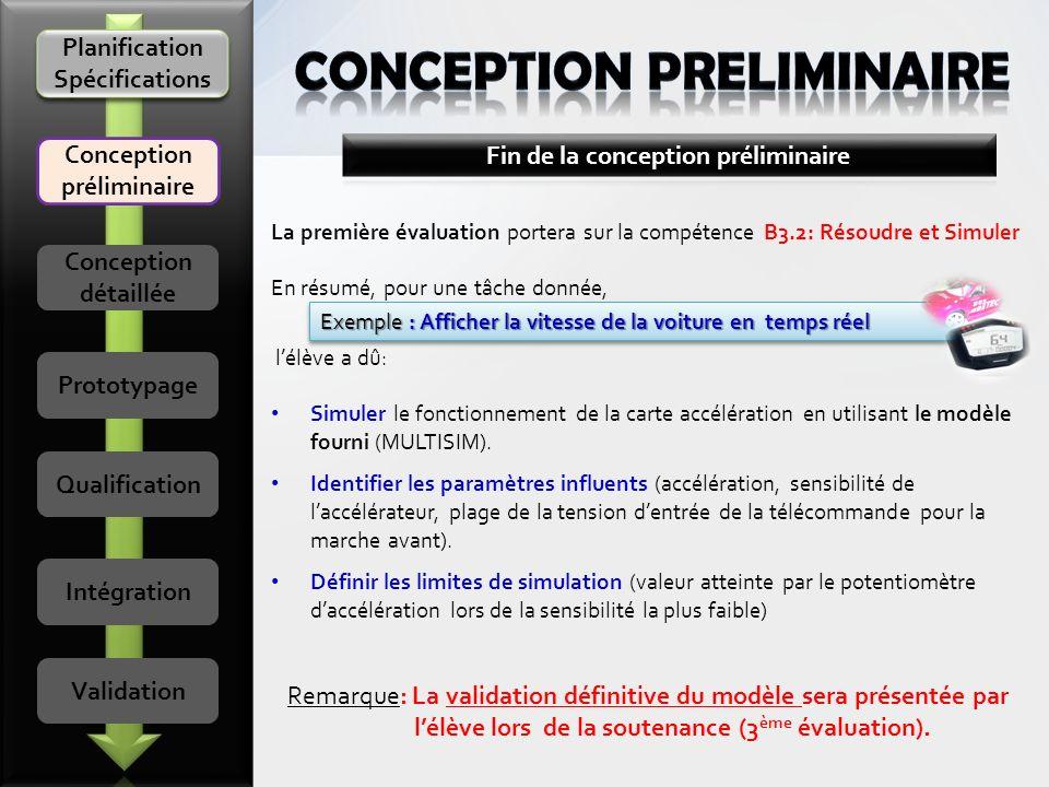 CONCEPTION PRELIMINAIRE