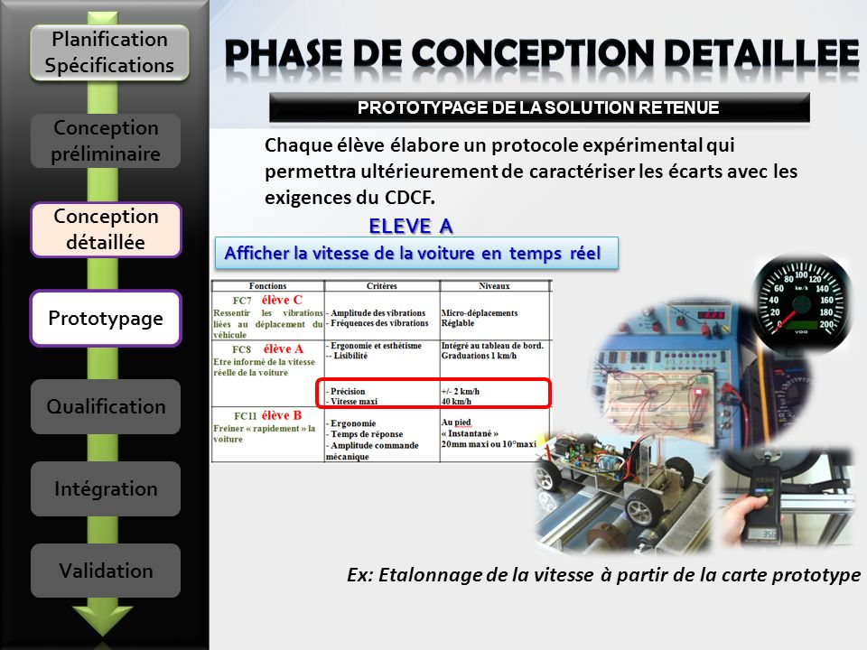 PHASE DE CONCEPTION detaillee