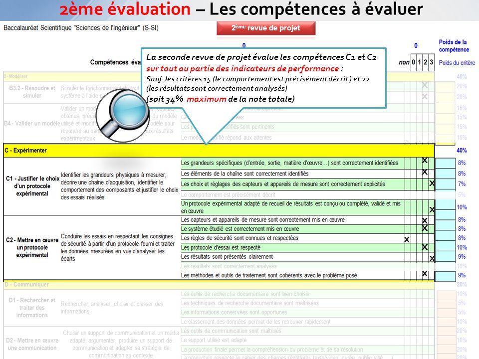 2ème évaluation – Les compétences à évaluer