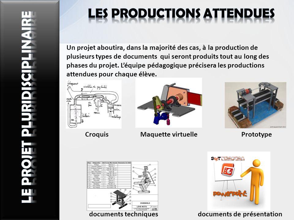 Les productions attendues LE PROJET PLURIdiSciplinaire