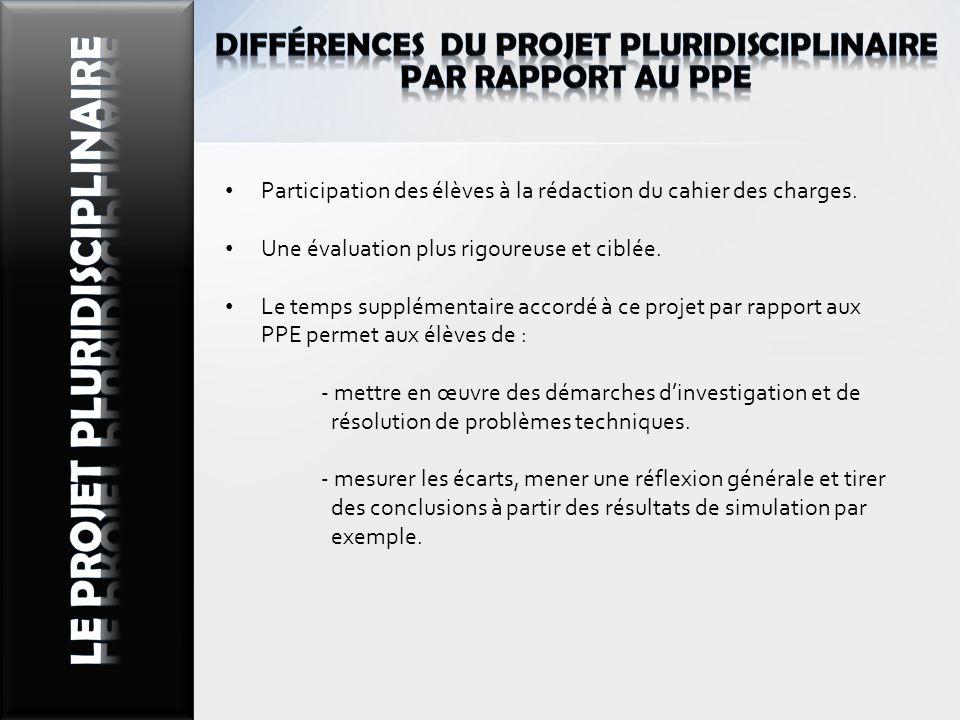 différences du projet pluridisciplinaire