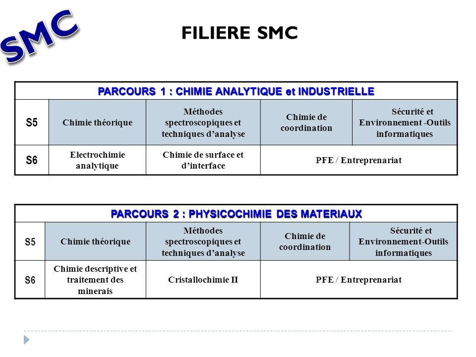 SMC FILIERE SMC S5 S6 PARCOURS 1 : CHIMIE ANALYTIQUE et INDUSTRIELLE