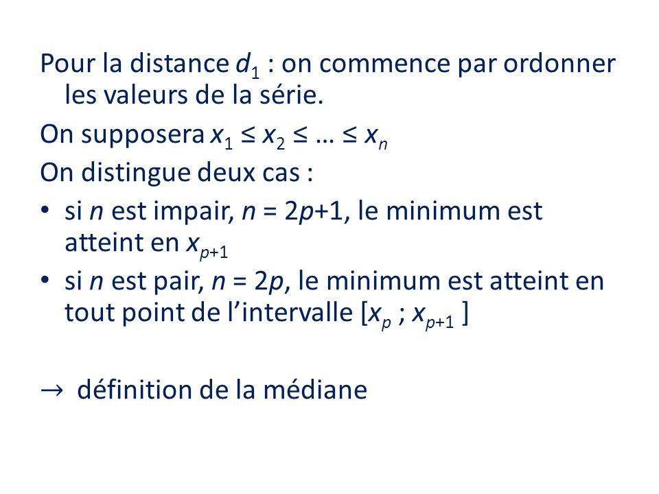 Pour la distance d1 : on commence par ordonner les valeurs de la série.