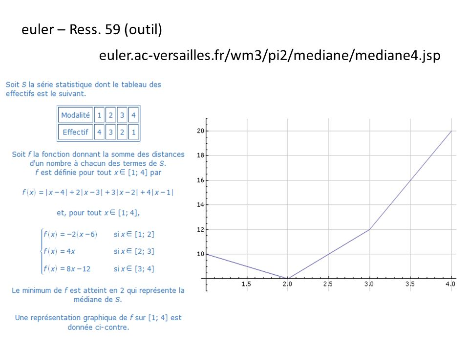 euler – Ress. 59 (outil) euler.ac-versailles.fr/wm3/pi2/mediane/mediane4.jsp