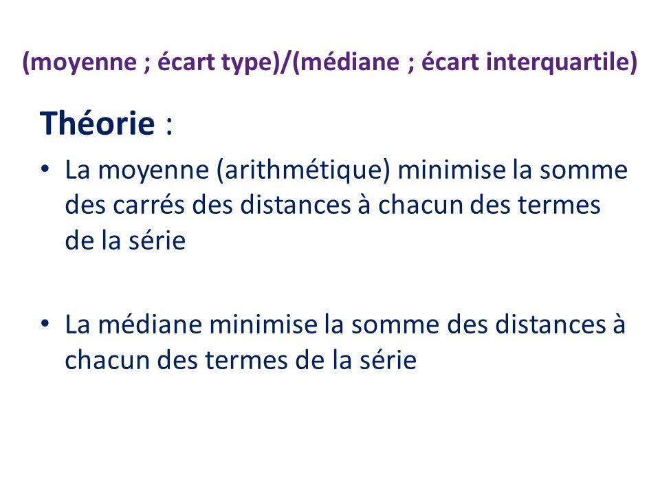 (moyenne ; écart type)/(médiane ; écart interquartile)