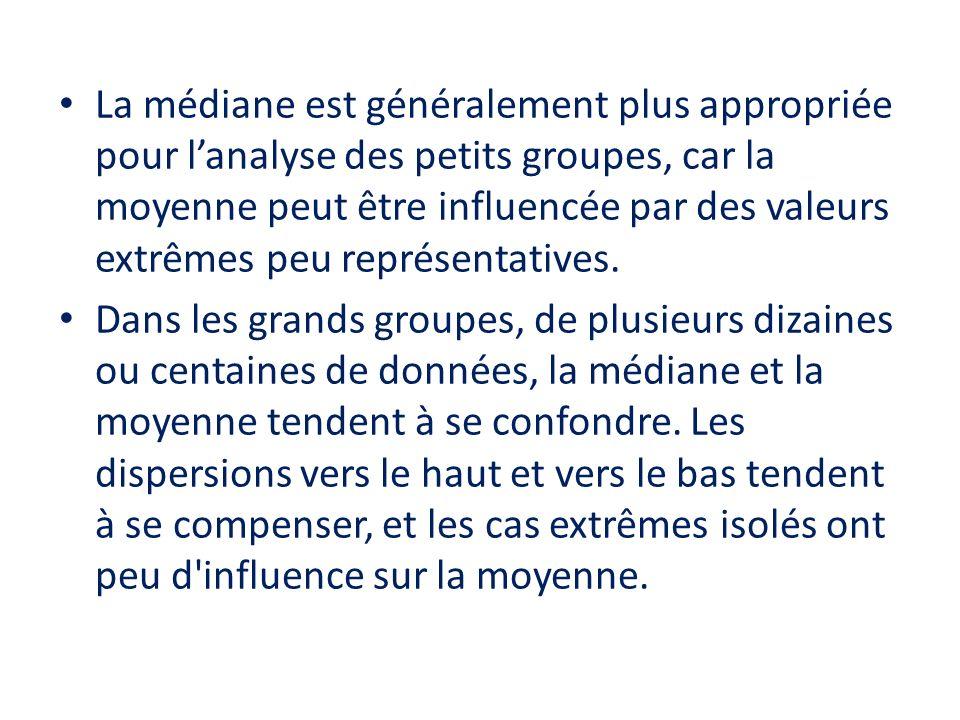 La médiane est généralement plus appropriée pour l'analyse des petits groupes, car la moyenne peut être influencée par des valeurs extrêmes peu représentatives.