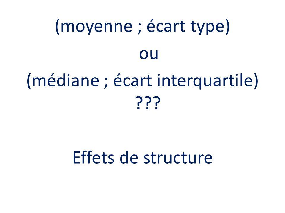 (moyenne ; écart type) ou (médiane ; écart interquartile)