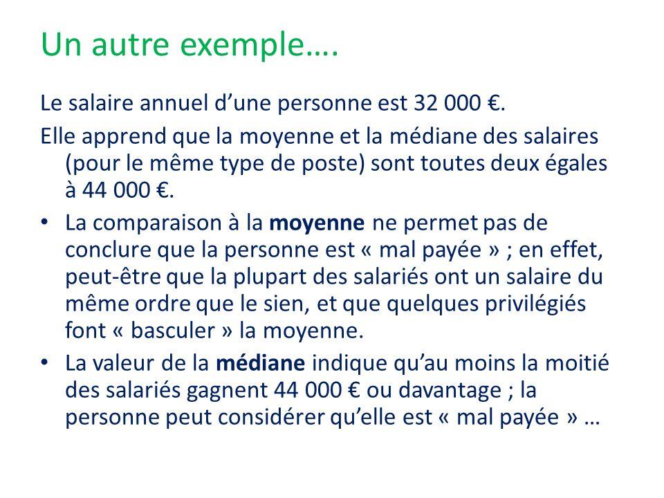 Un autre exemple…. Le salaire annuel d'une personne est 32 000 €.