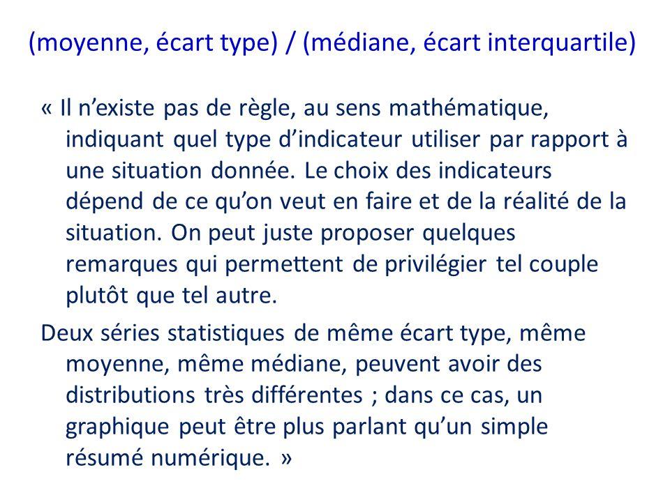 (moyenne, écart type) / (médiane, écart interquartile)