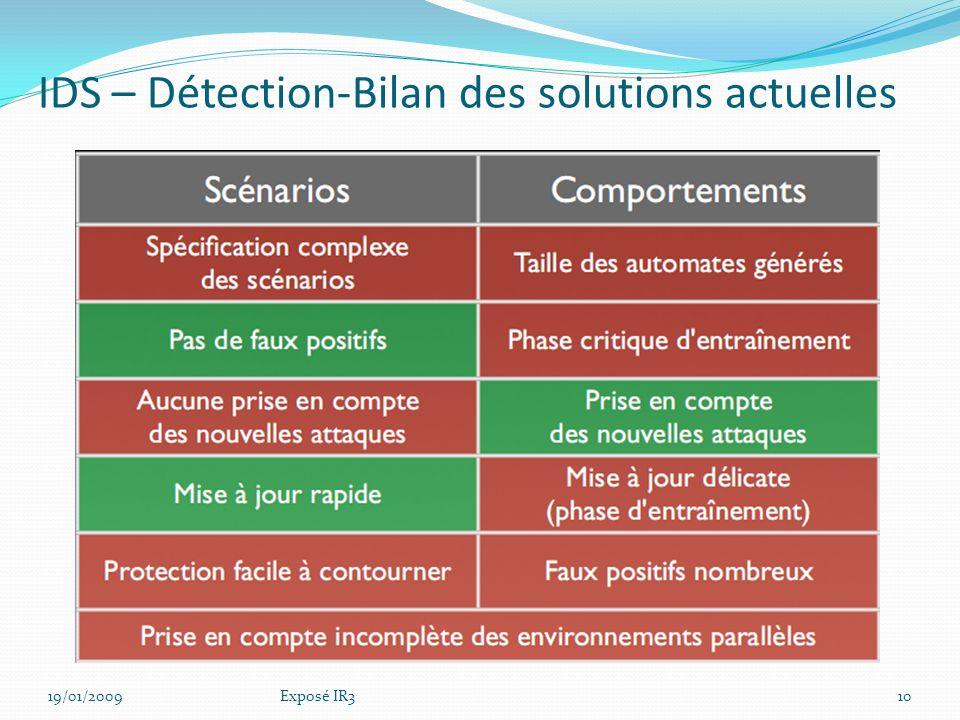 IDS – Détection-Bilan des solutions actuelles