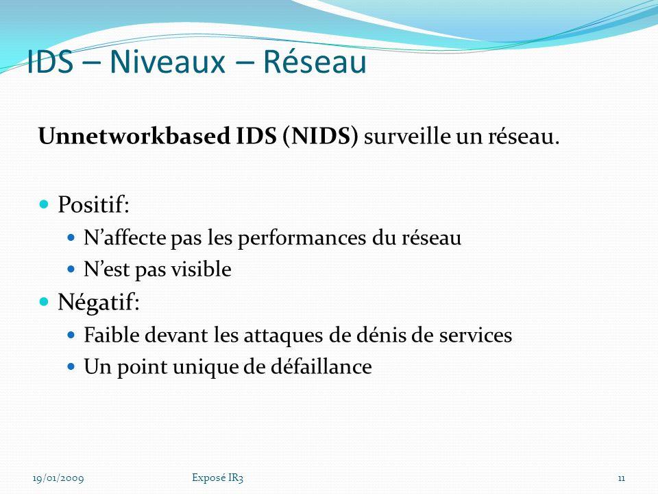 IDS – Niveaux – Réseau Unnetworkbased IDS (NIDS) surveille un réseau.