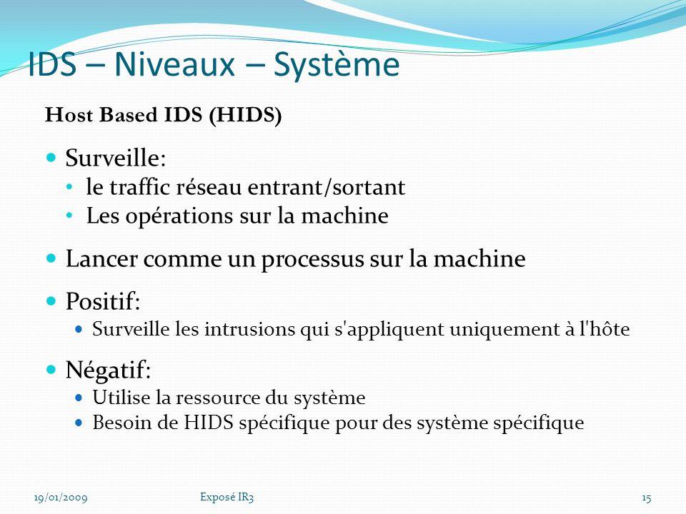IDS – Niveaux – Système Surveille: