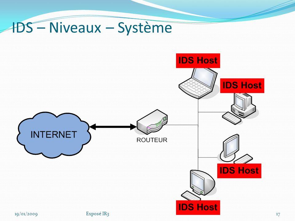 IDS – Niveaux – Système