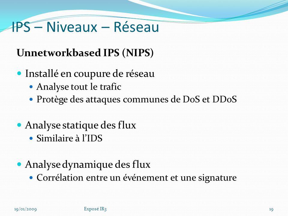 IPS – Niveaux – Réseau Unnetworkbased IPS (NIPS)