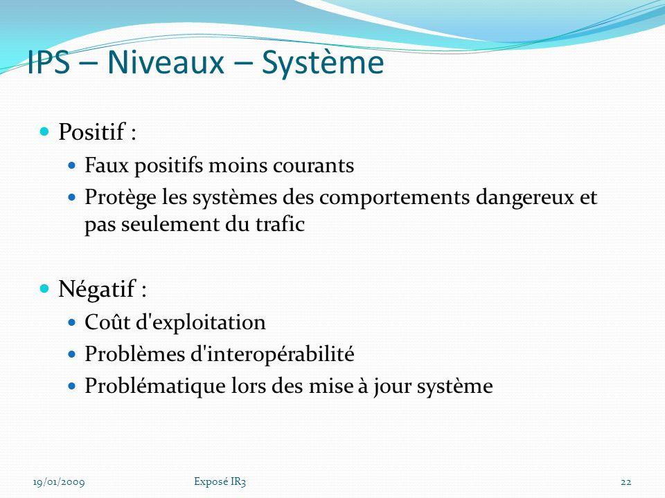 IPS – Niveaux – Système Positif : Négatif :