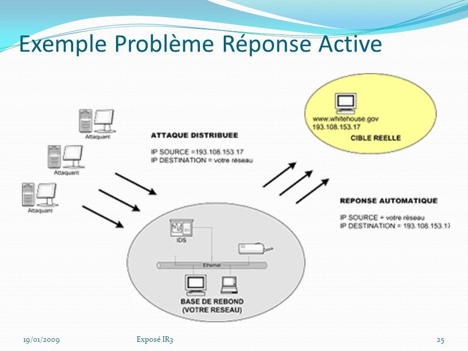 Exemple Problème Réponse Active