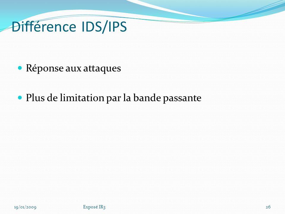 Différence IDS/IPS Réponse aux attaques