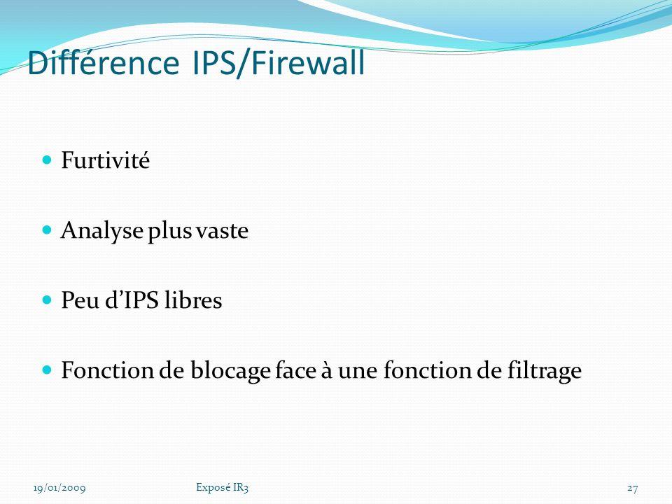 Différence IPS/Firewall