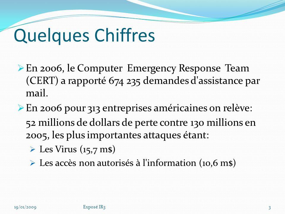 Quelques Chiffres En 2006, le Computer Emergency Response Team (CERT) a rapporté 674 235 demandes d assistance par mail.