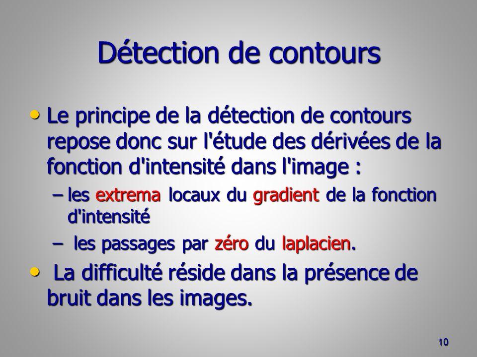 Détection de contours Le principe de la détection de contours repose donc sur l étude des dérivées de la fonction d intensité dans l image :