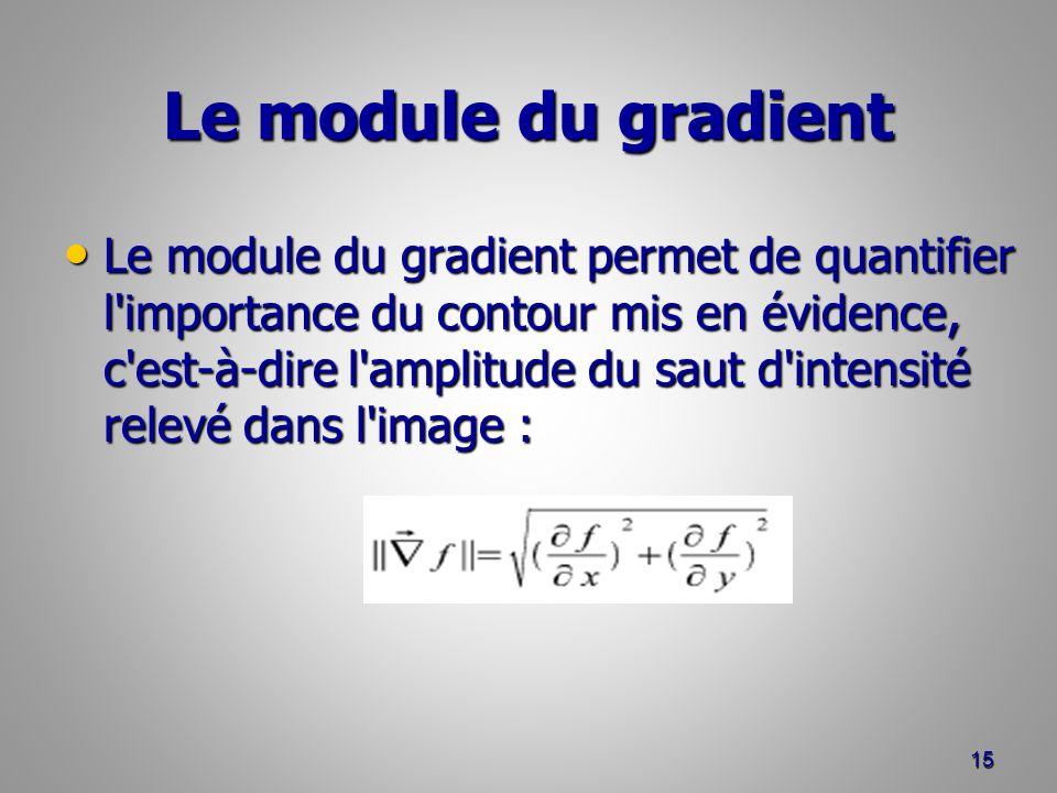 Le module du gradient